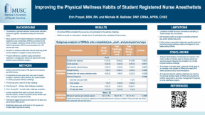 Working out to wellness: an SRNA snapshot