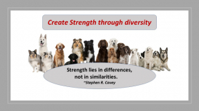 Team Strength through Diversity