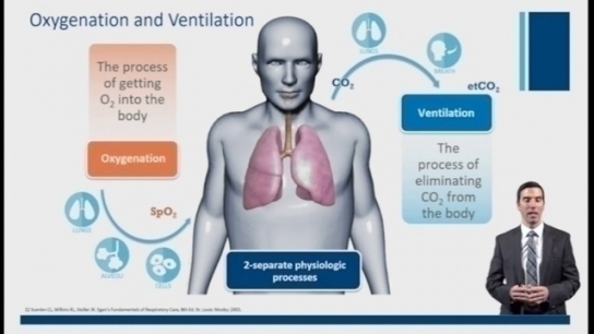 Procedural Sedation Part 1